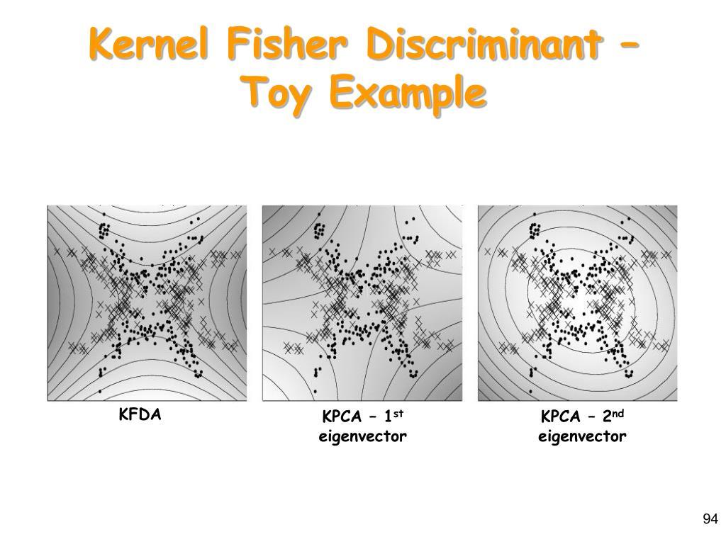 Kernel Fisher Discriminant –