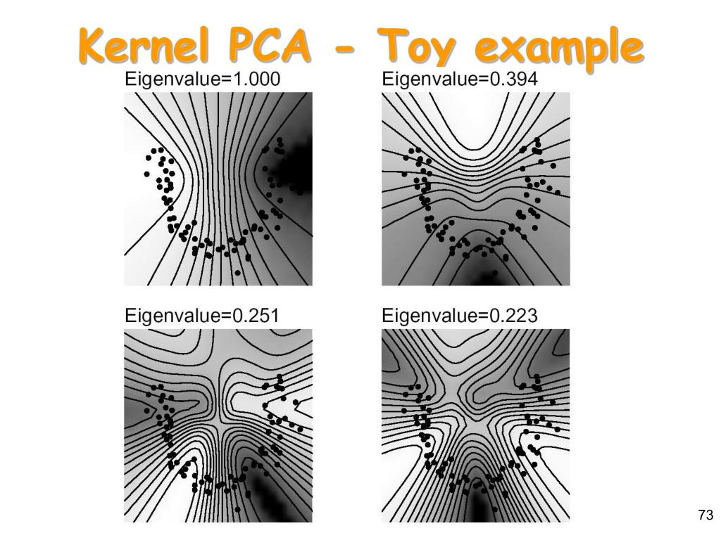 Kernel PCA - Toy example