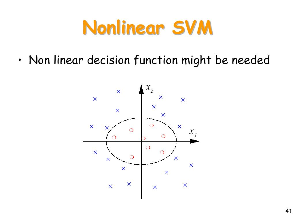 Nonlinear SVM