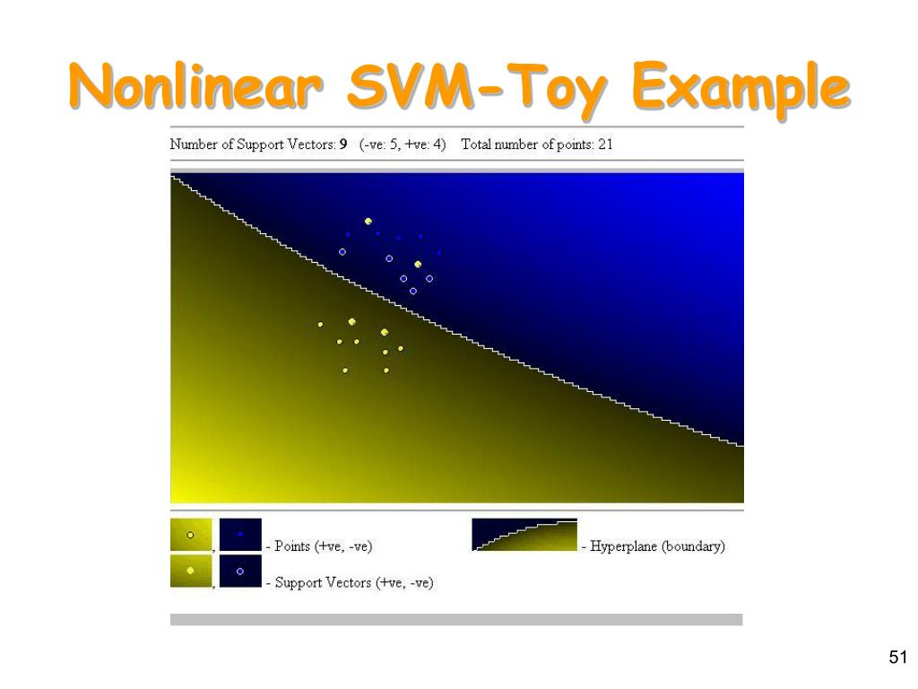 Nonlinear SVM-Toy Example