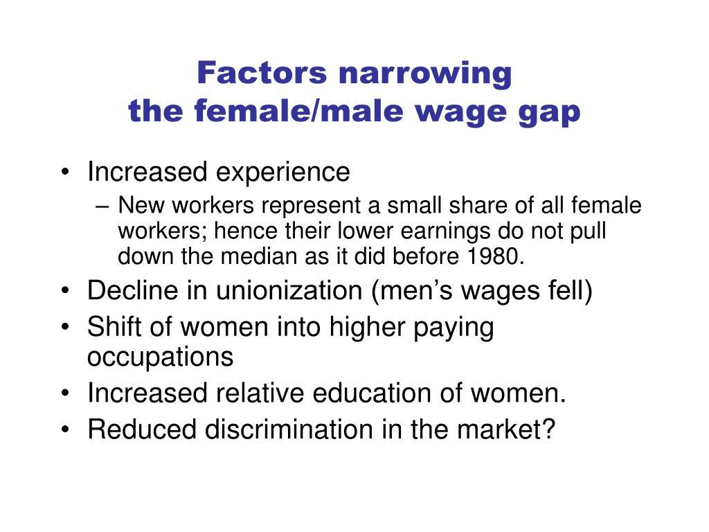 Factors narrowing