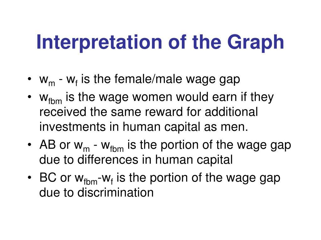 Interpretation of the Graph