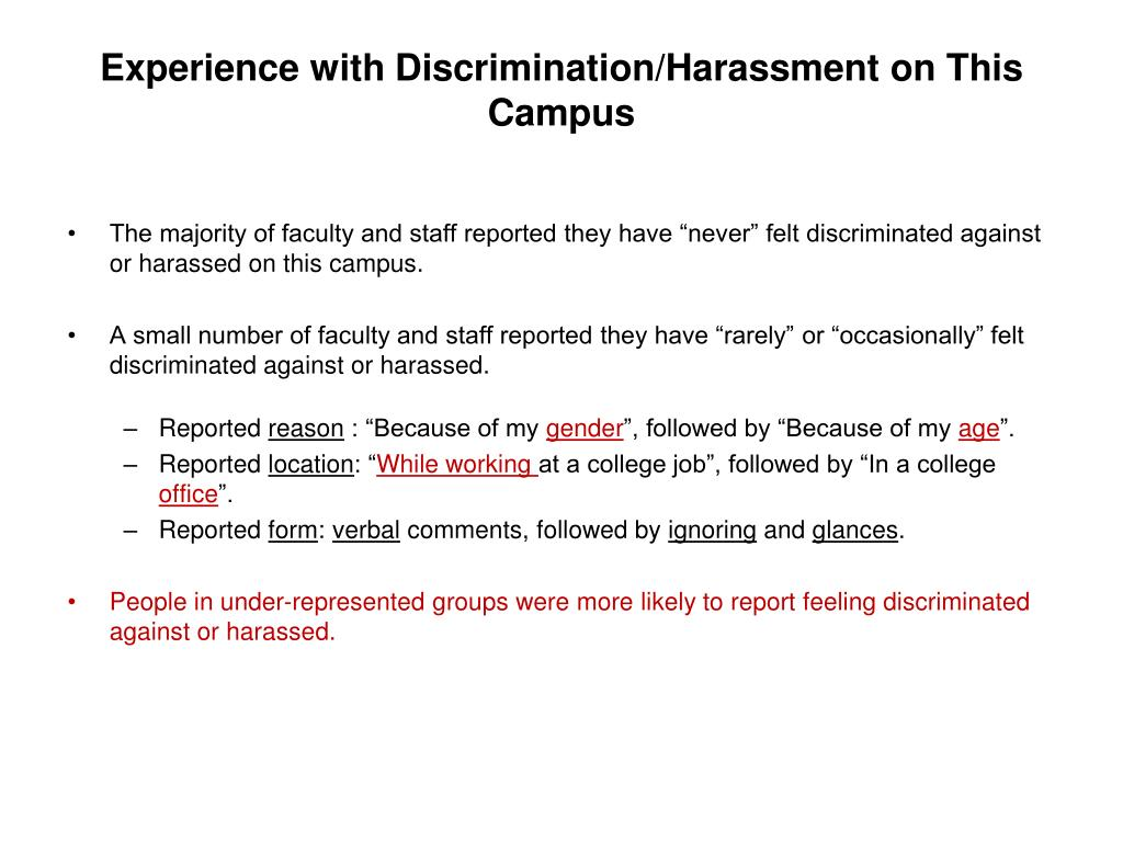 Experience with Discrimination/Harassment