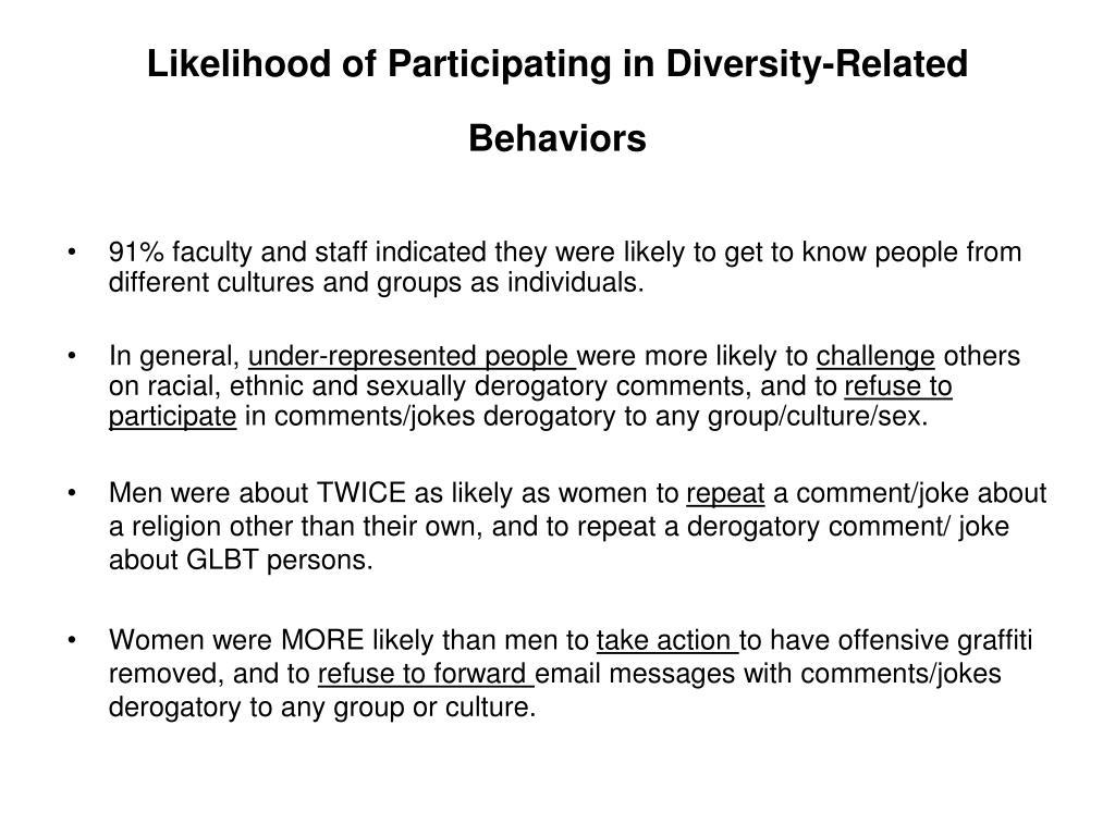 Likelihood of Participating in Diversity-Related Behaviors