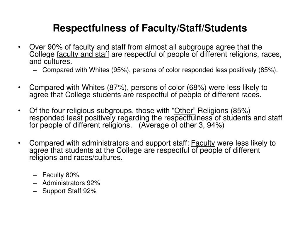 Respectfulness of Faculty/Staff/Students