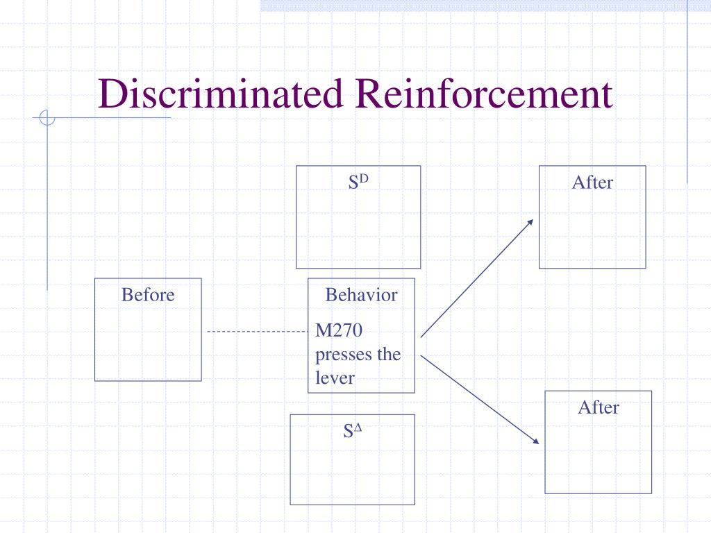 Discriminated Reinforcement
