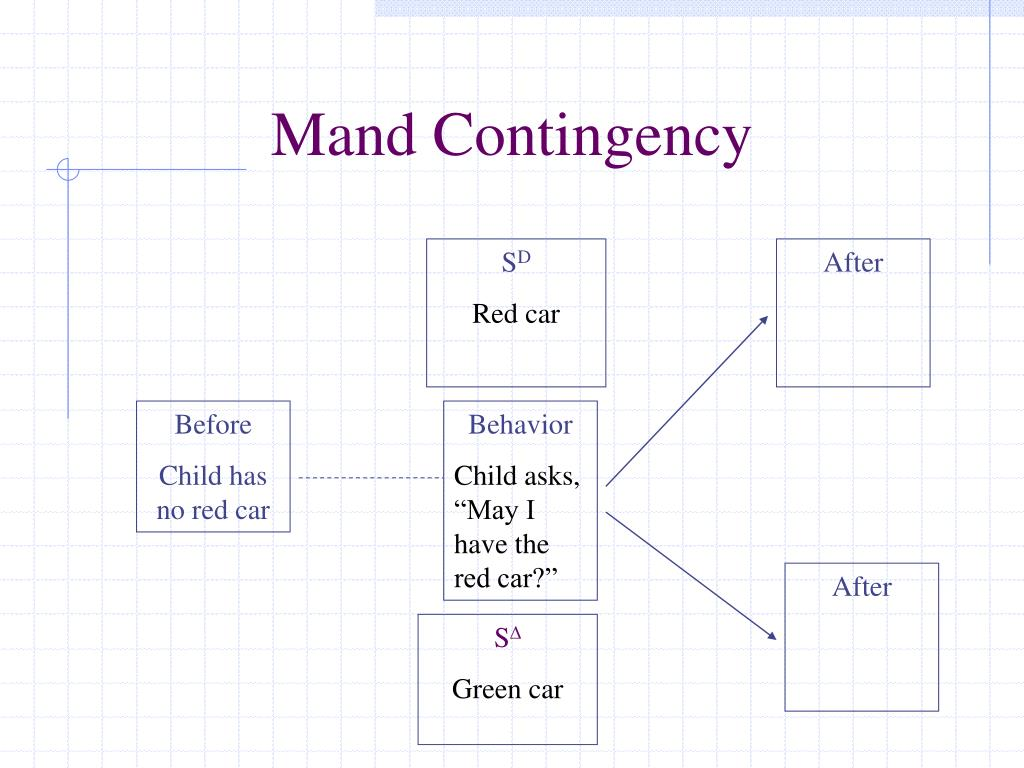 Mand Contingency