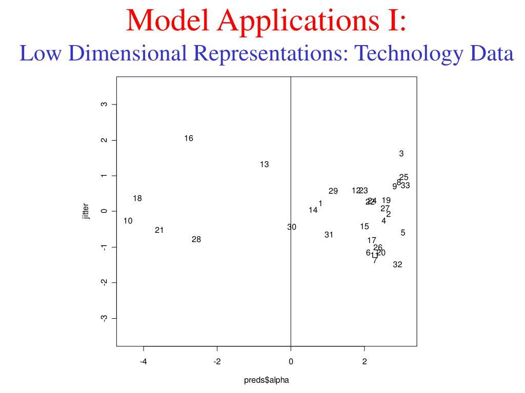 Model Applications I: