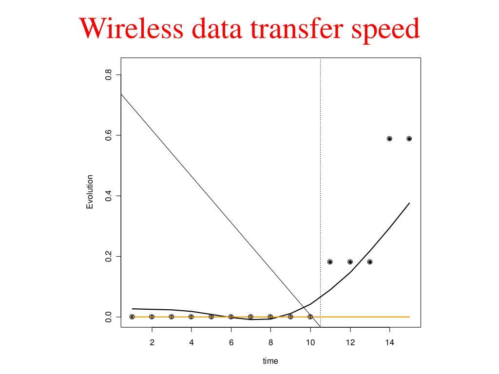 Wireless data transfer speed