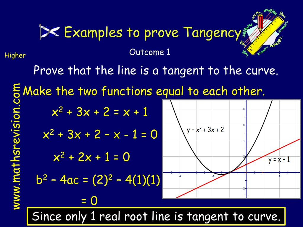 Examples to prove Tangency