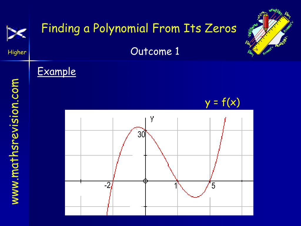 Finding a Polynomial From Its Zeros