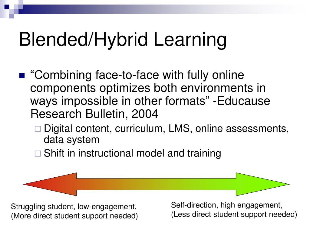 Blended/Hybrid Learning