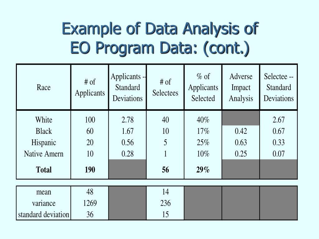 Example of Data Analysis of