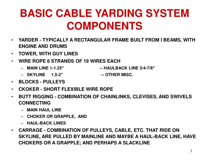 Basic cable yarding system components
