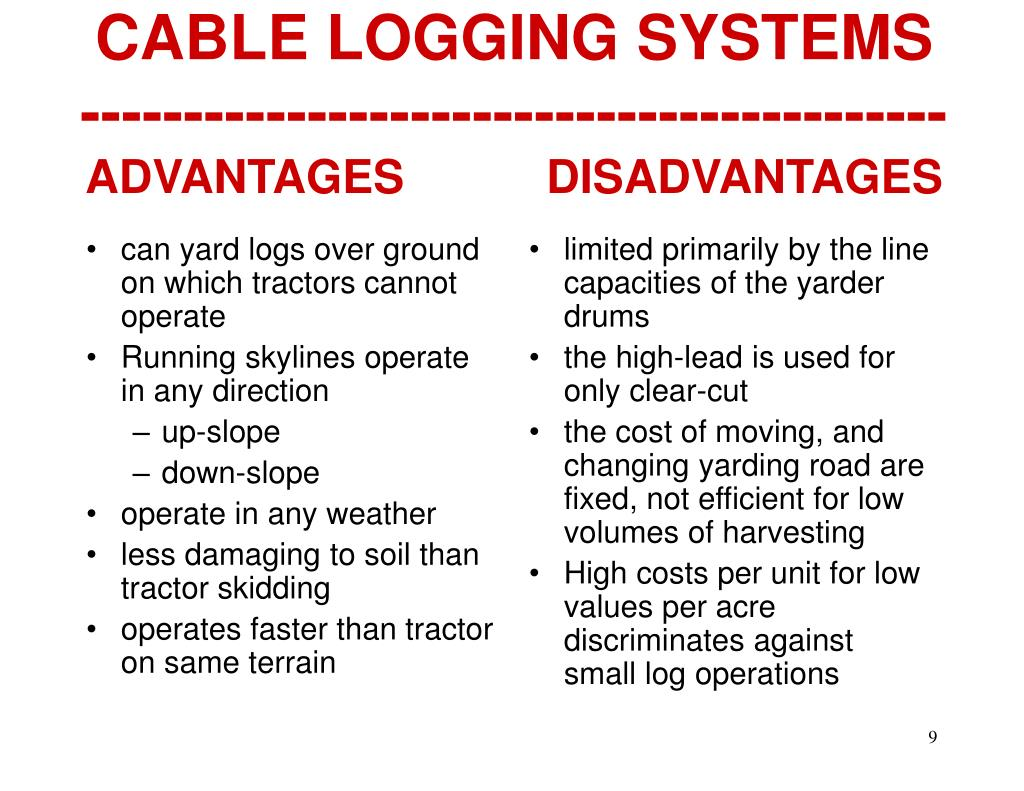 can yard logs over ground on which tractors cannot operate