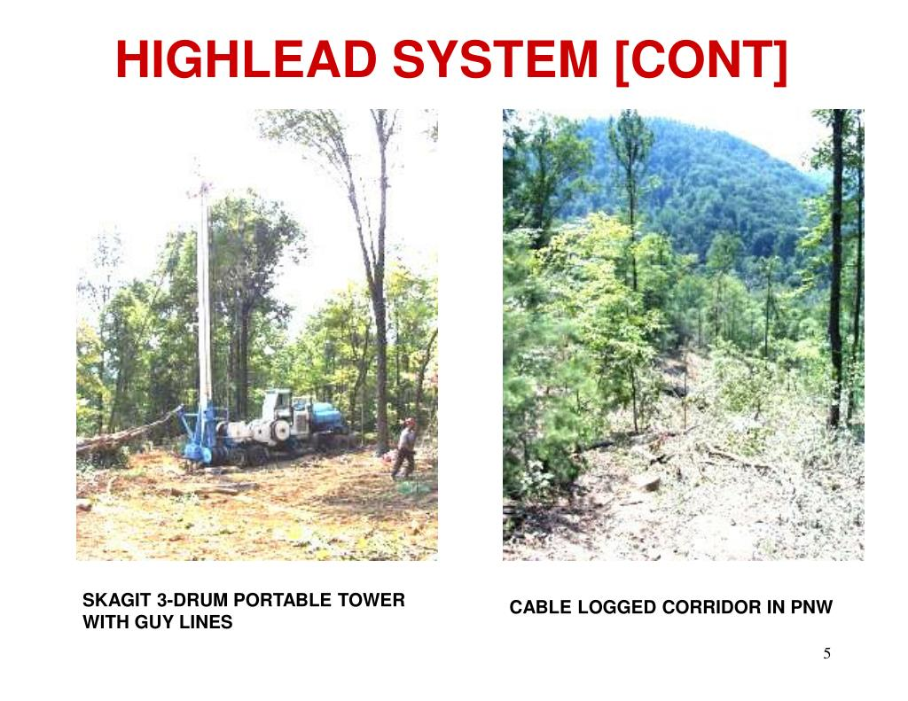 HIGHLEAD SYSTEM [CONT]