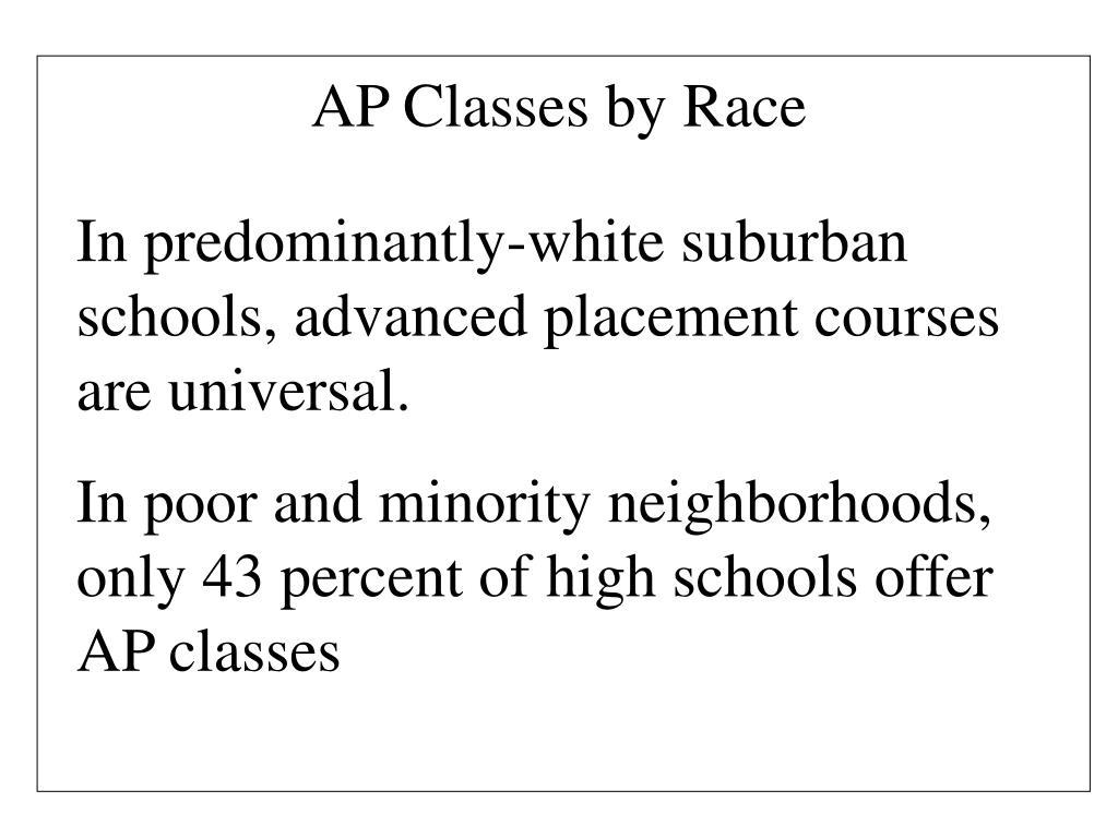 AP Classes by Race