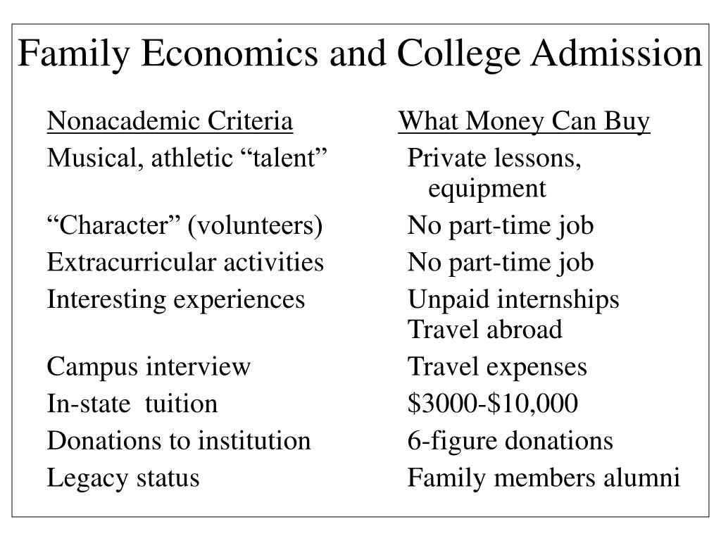 Family Economics and College Admission