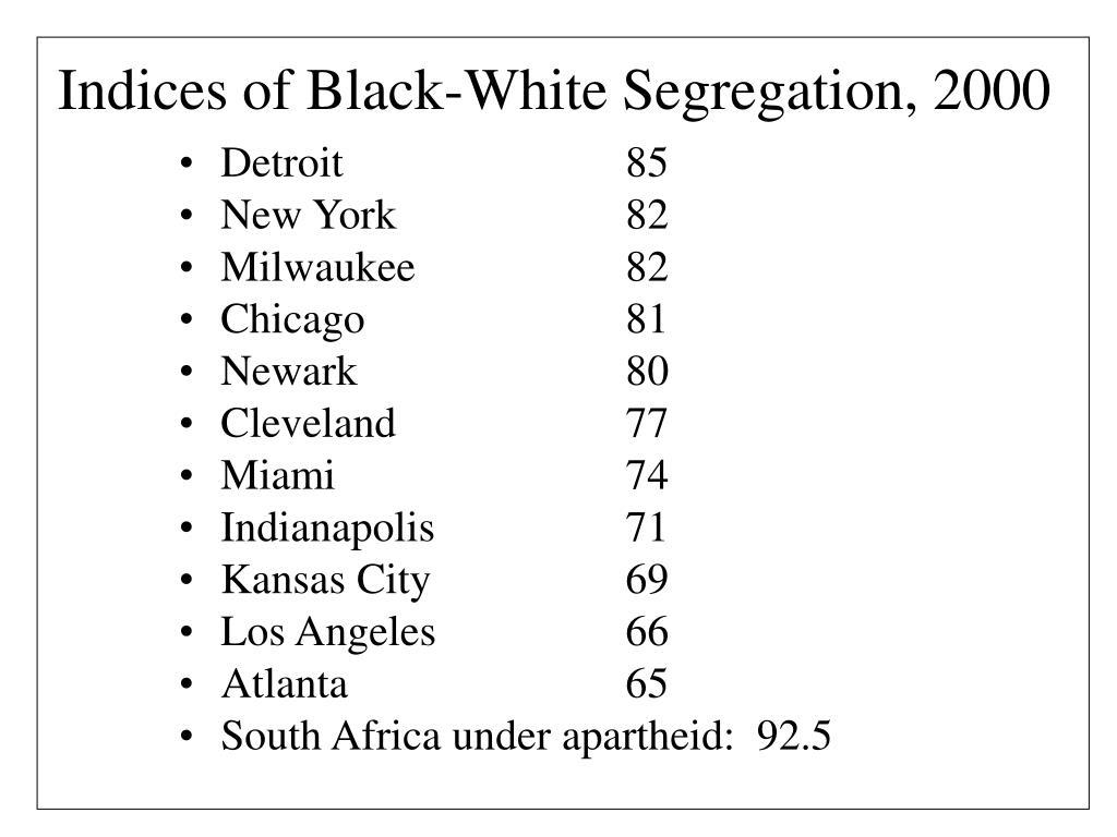 Indices of Black-White Segregation, 2000