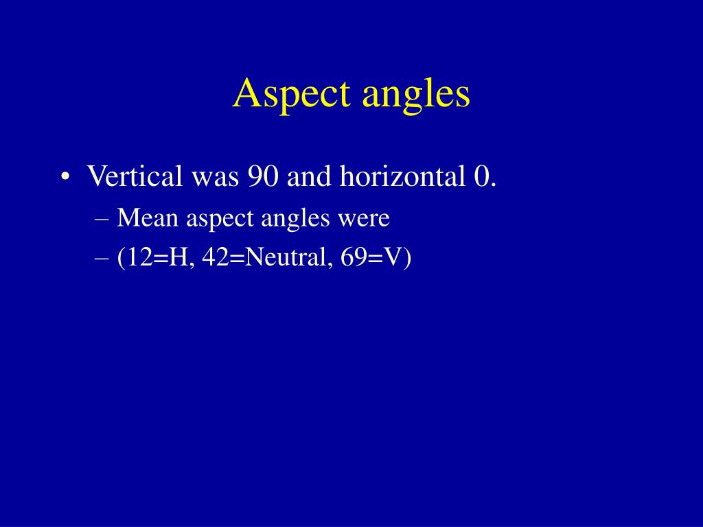 Aspect angles