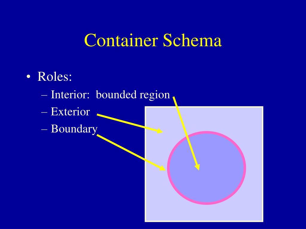 Container Schema