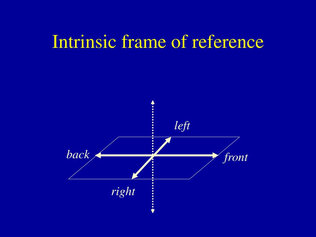 Intrinsic frame of reference