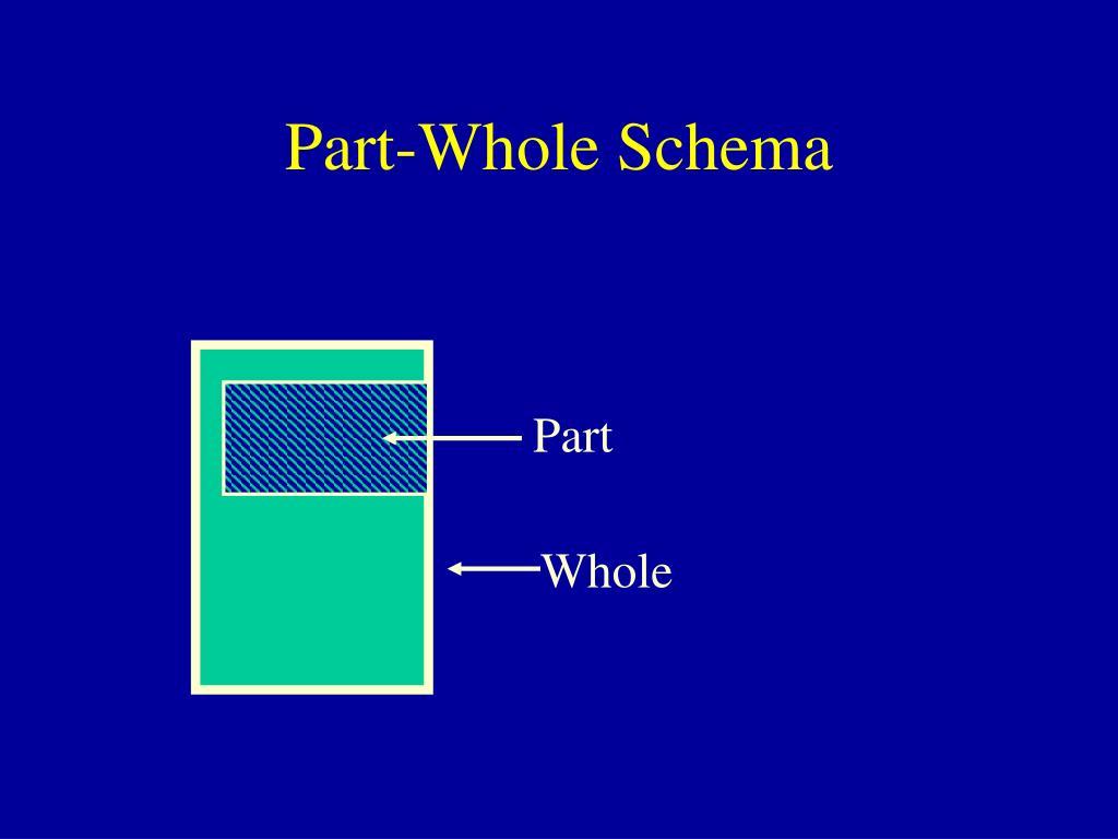 Part-Whole Schema