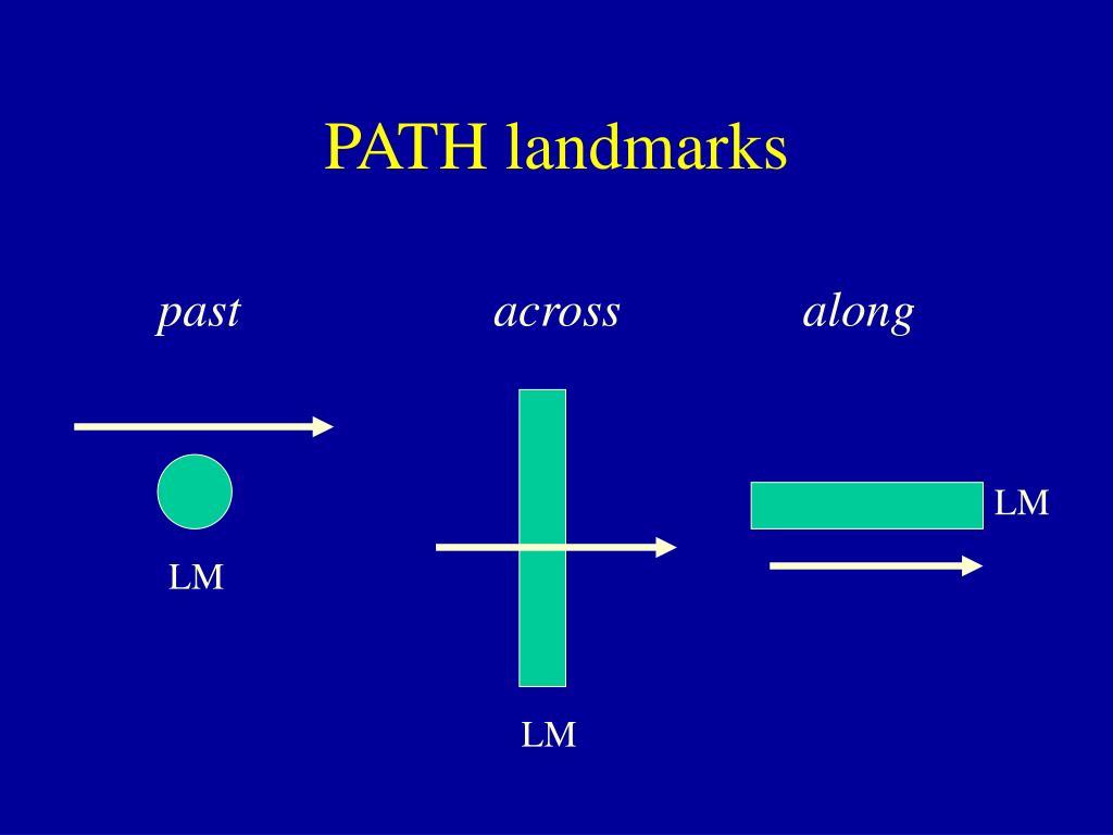 PATH landmarks