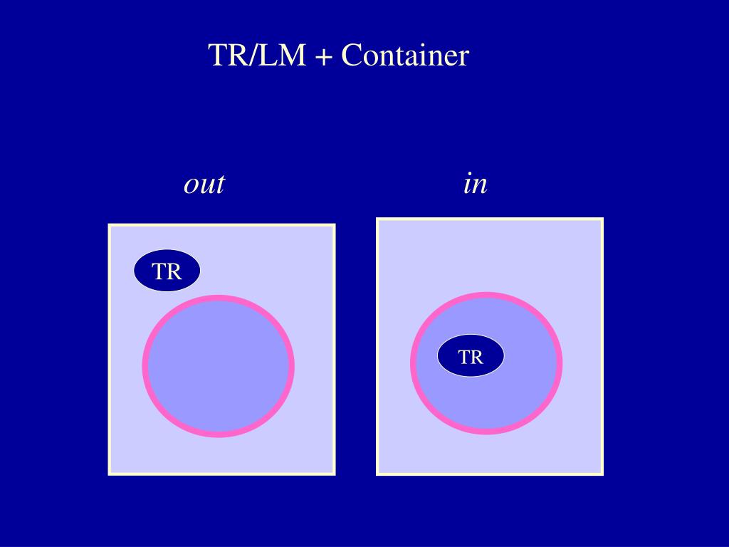 TR/LM + Container