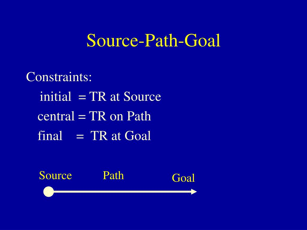 Source-Path-Goal