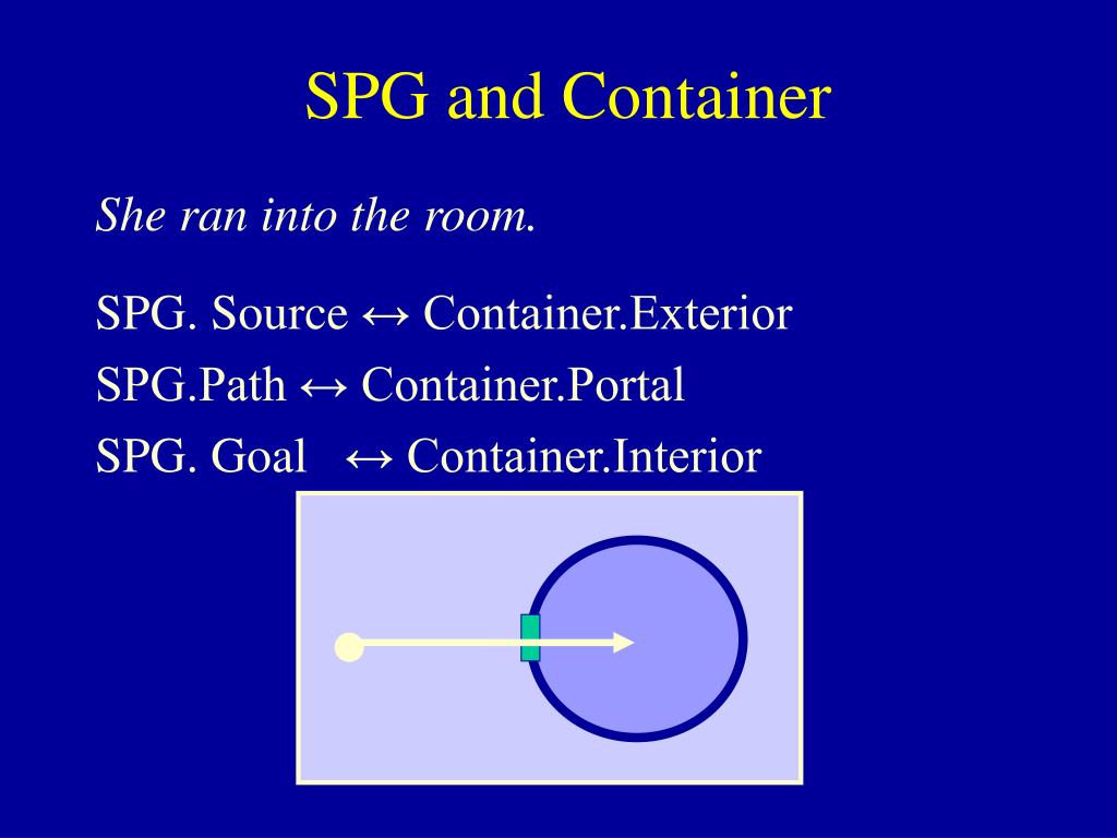 SPG and Container