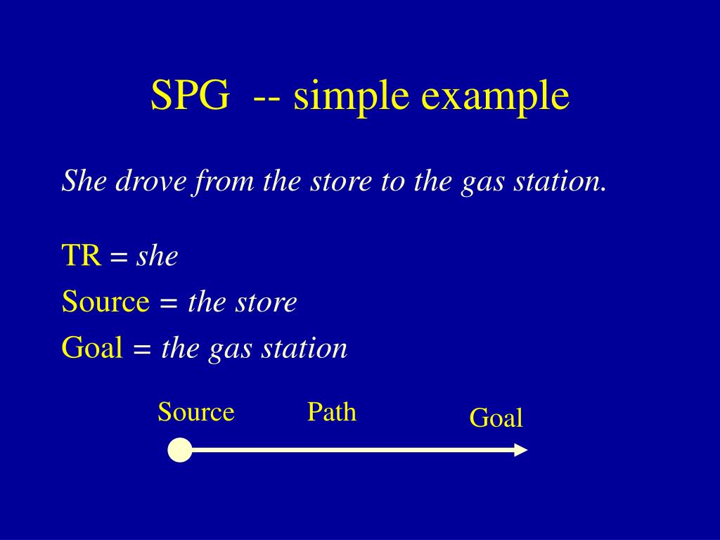 SPG  -- simple example