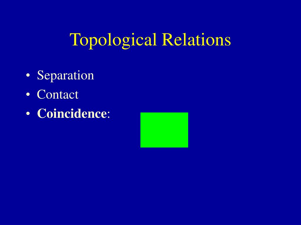 Topological Relations