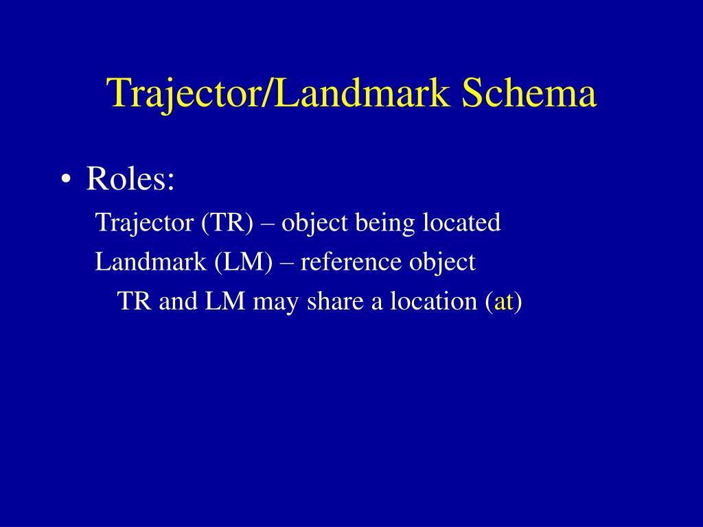 Trajector/Landmark Schema