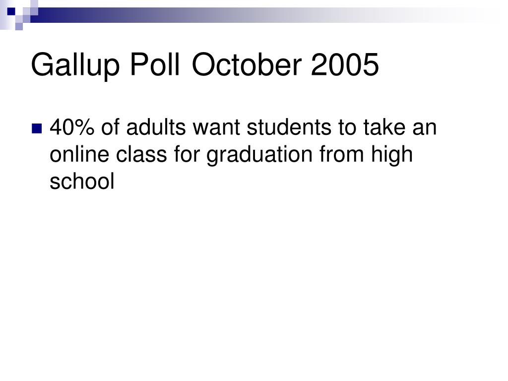 Gallup Poll	 October 2005