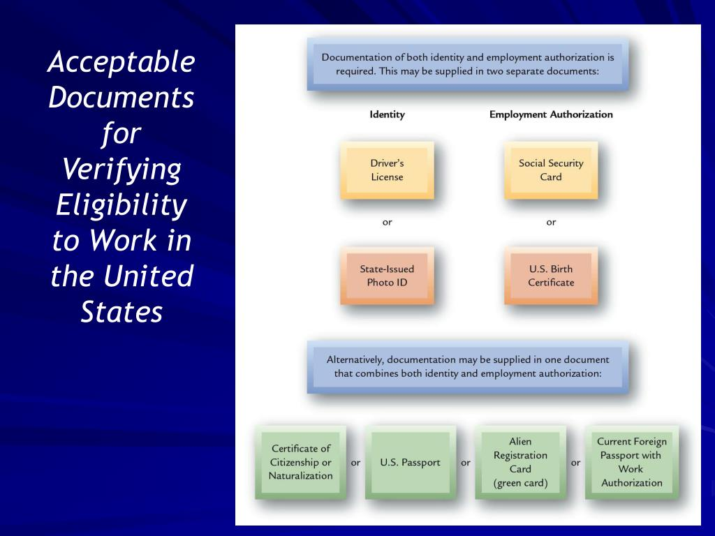 Acceptable Documents for Verifying Eligibility to Work in the United States