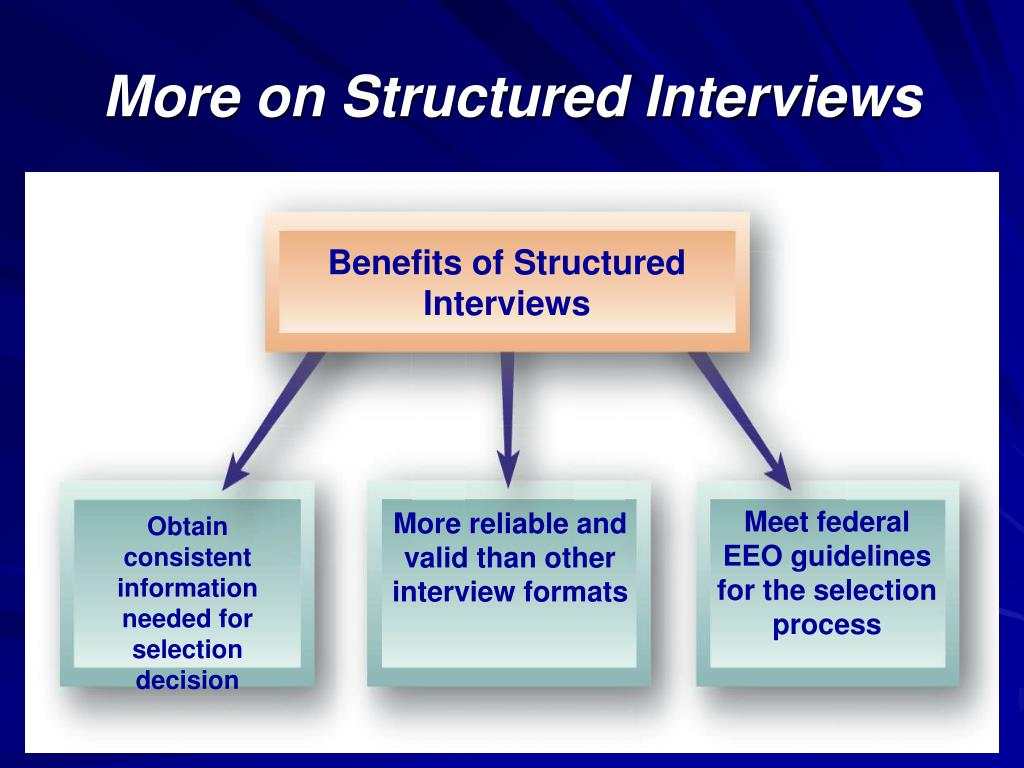 Benefits of Structured Interviews
