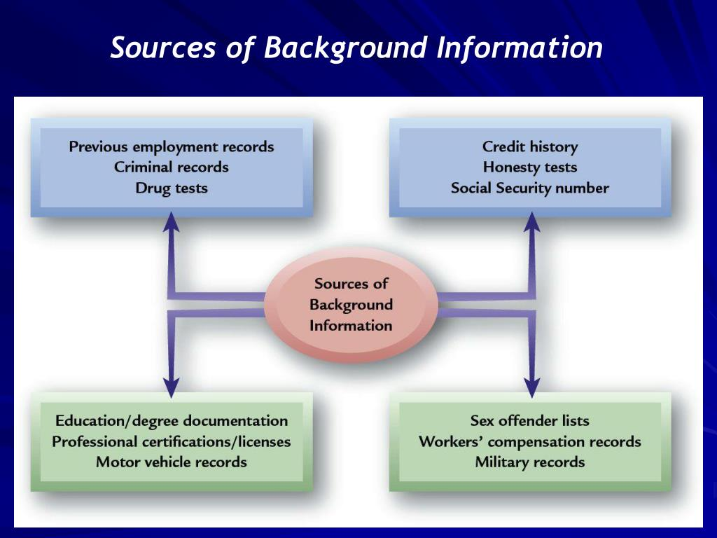 Sources of Background Information