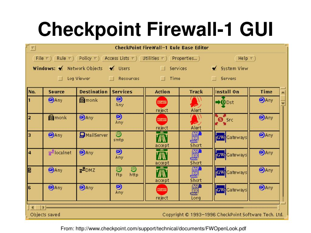 Checkpoint Firewall-1 GUI