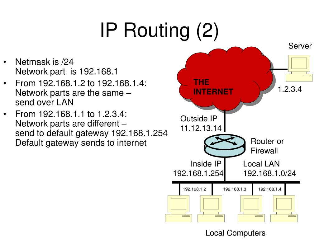 IP Routing (2)