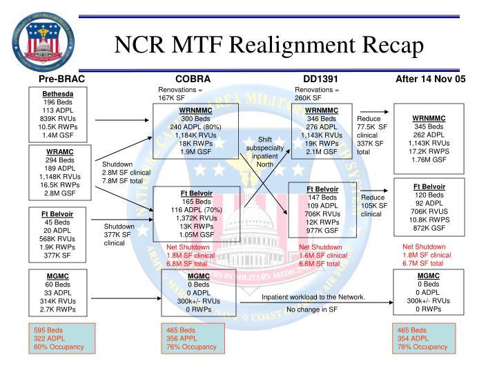 NCR MTF Realignment Recap