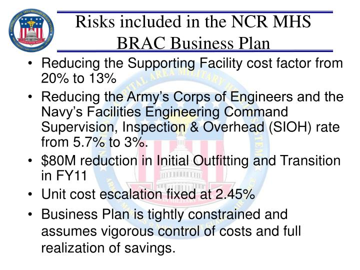 Risks included in the NCR MHS BRAC Business Plan