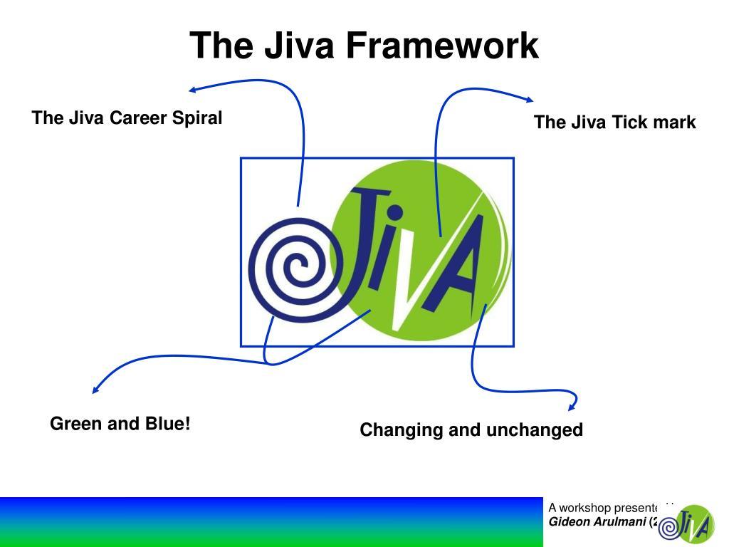 The Jiva Framework
