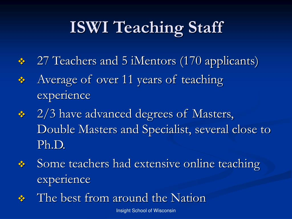 ISWI Teaching Staff