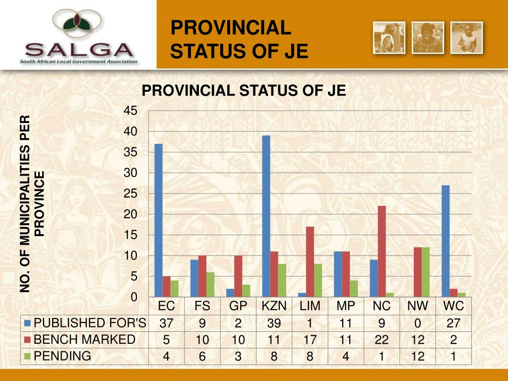 PROVINCIAL STATUS OF JE