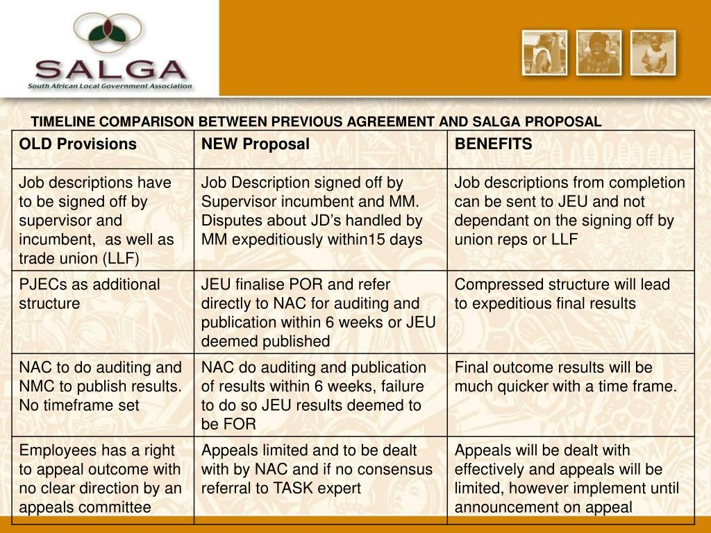 TIMELINE COMPARISON BETWEEN PREVIOUS AGREEMENT AND SALGA PROPOSAL