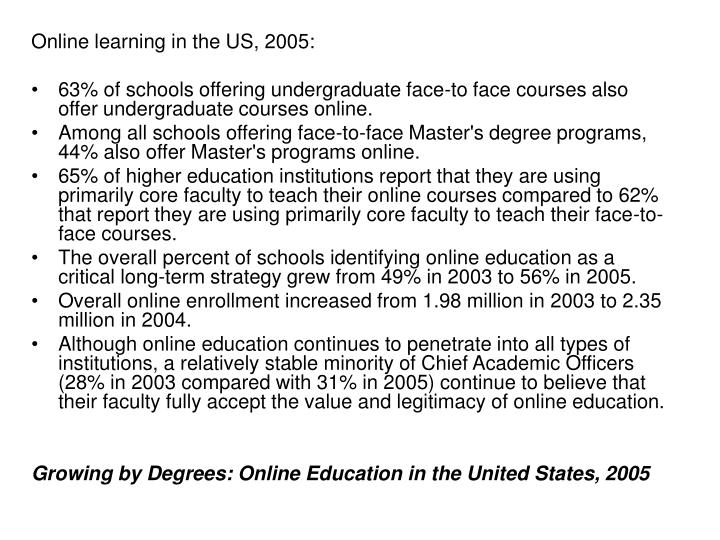 Online learning in the US, 2005: