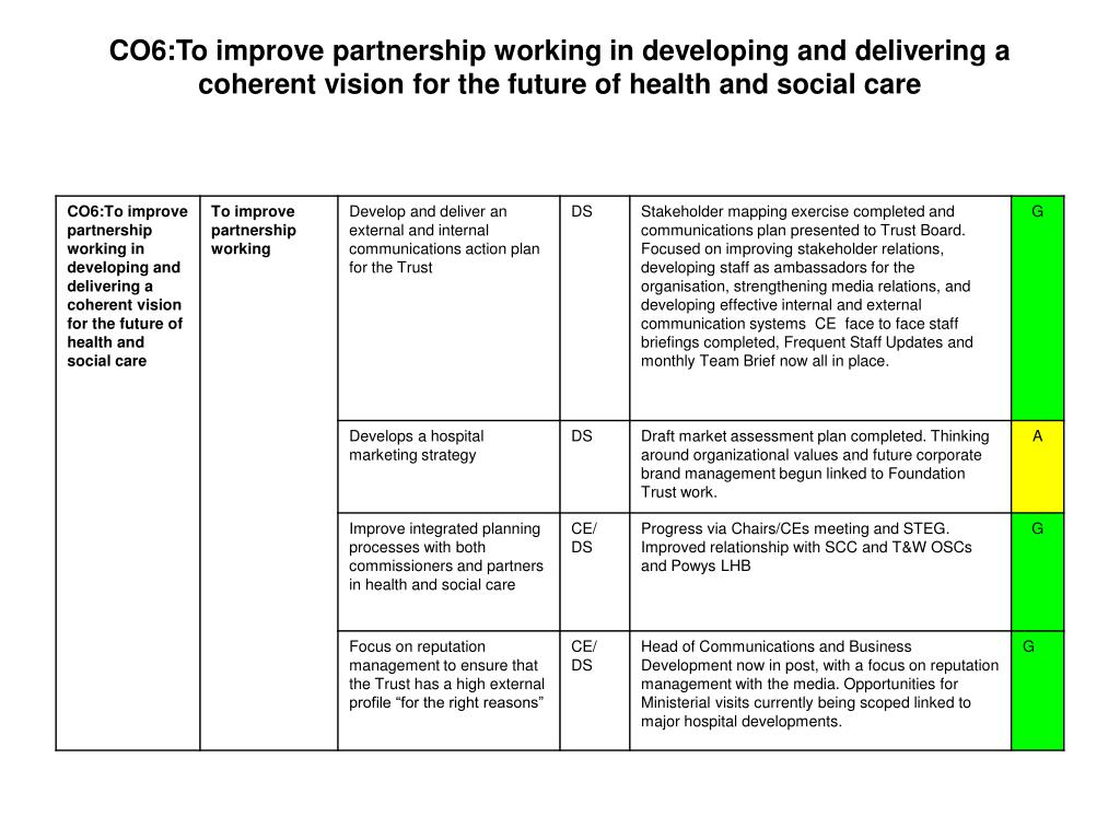 CO6:To improve partnership working in developing and delivering a coherent vision for the future of health and social care
