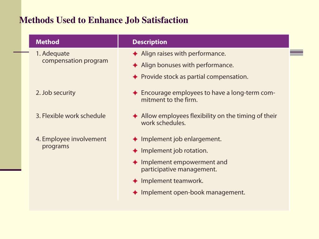Methods Used to Enhance Job Satisfaction
