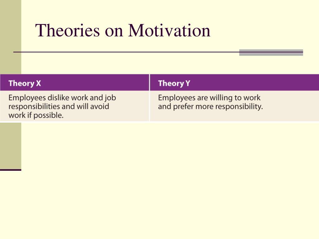 Theories on Motivation